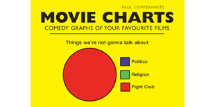 Movie Charts by Paul Copperwaite
